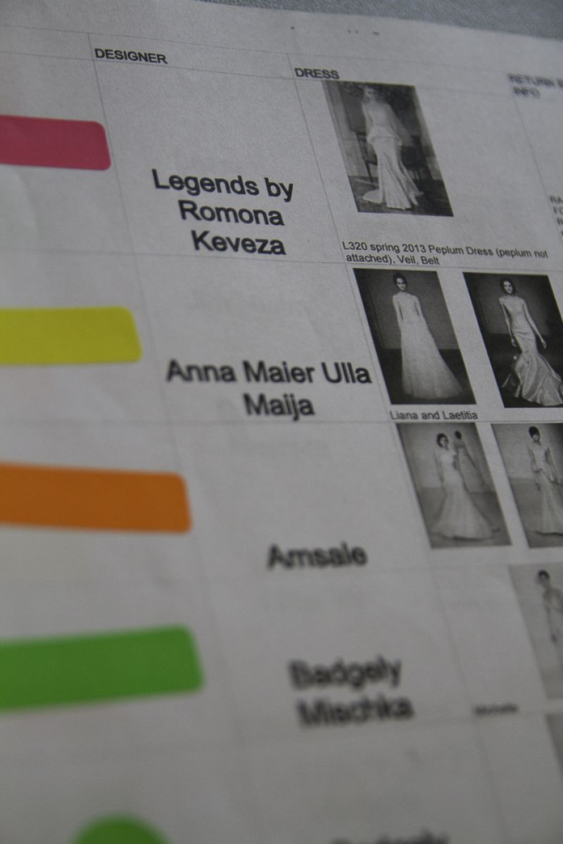 Style Intern Becca McAdams color coded each gown so we could track which designer's frock.